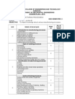 Manufacturing Processes-i Course Plan