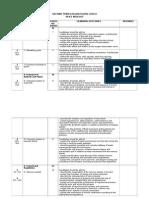 Rancangan Pengajaran Penggal 2 2015