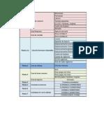 Programa Resumen
