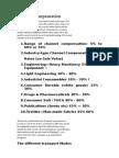 Distribution Management(1)
