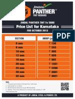 Tmt Price Karnataka