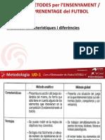 Metodes d'Ensenyament (NIVELL 1)