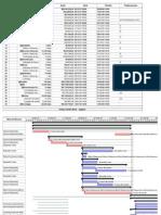Linha de Base do Cronograma e Orçamento V1