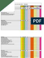 AITP 2015 Timeline