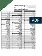 Copy of Smallwares Requirements