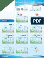 Aquarismo - RSDiscos - Guia Visual de Aclimatação de Peixes