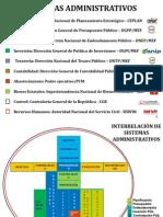 PDF Sistema Abastecimientos