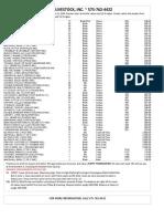 CLA Cattle Market Report November 19, 2014