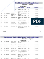 Certificate of Need Activity Report (Batch Applications)