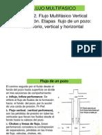 Clases 2a. F. Multifasico. Regimenes Flujo