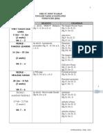 Tasks and Datelines Form 3 - Reading & Grammar