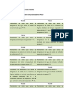 Aporte Ala Fase 4 Instrumentacion Industrial