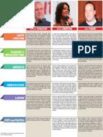 programmi.pdf
