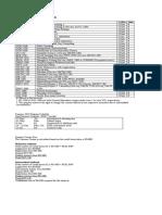 ADTP Summer Courses Offered for 2010