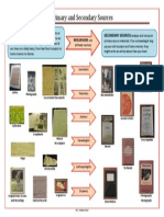 primary-and-secondary-sources-infographic