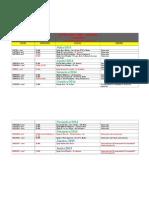 Agenda Renassence 2014 -2015- 2º Sem - Atualizada 26-08-14.Doc.e3ccdbf297b0bb0592c1710ea1eb9d6d.bak
