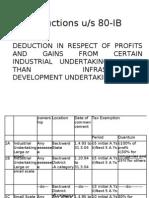 Deductions u/s 80-IB