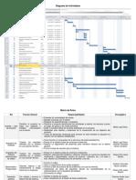 Proy - Diagrama de Actividades Roles
