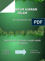 Struktur Ajaran Islam