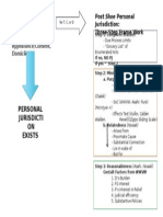 Civ Pro Personal Jurisdiction Flowchart