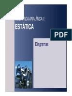 Diagramas estatica