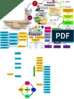 Teori Akuntansi, Mind Map bab 1-4 Suwardjono