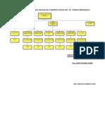 Struktur Organisasi Instalasi Farmasi Rsud Dr