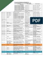 Actividades Generales 2014 Desde Noviembre (1)