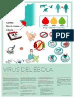 Segundo Ebola