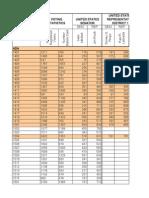 2014 Idaho Precinct Vote Chart