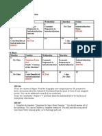 World History II Ms. Murphy Homework Sheet #8 Unit Five: