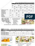 DIGITAL PETRODATA 2010 BLM, STATE, MMS OIL AND GAS LEASE SALE AUCTION CALENDAR