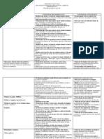 Planificación Anual Contexto de Encierro 2013.