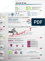 Big Data Infographic v19