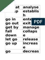 Phrasal Verbs Matching