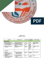Barangay Ubay Imelda Contingency