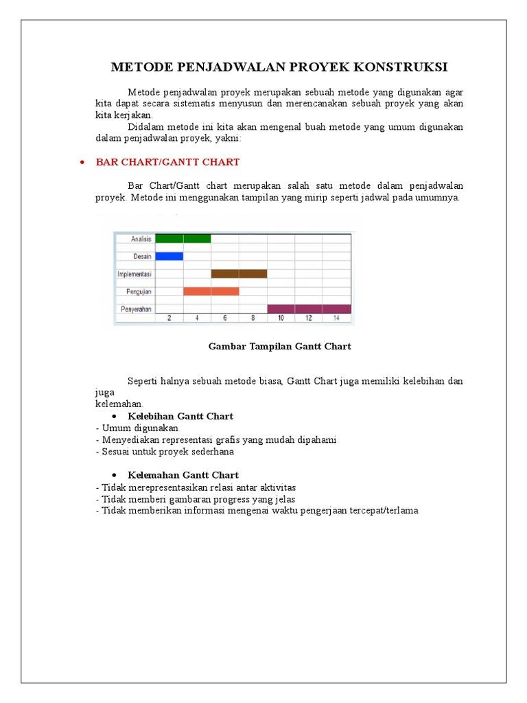 Metode penjadwalan proyek konstruksi ccuart Gallery