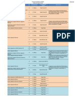 Distribución de Grupos Grandes 2014-15