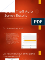 grand theft auto survey results