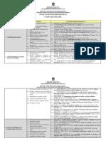 Temário Bioética UFPI