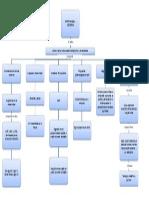 mapa conceptual de YORLENY.ppt