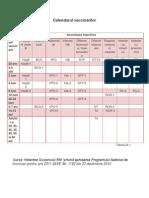 calendarul vaccinarilor