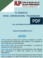 Teodolito Curvas de Nivel - Poligonacion