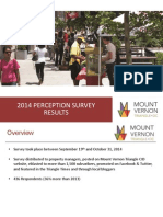 2014 Perception Survey Results