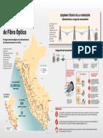 Infografia Red Dorsal