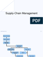 supply chain - Copy.ppt