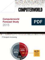 CW Forecast 2015