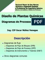 DPQ_Diagramas de ProcesosC2