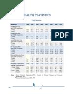Health Statistics from Myanmar