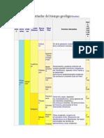 Escala global estándar del tiempo geológico.docx